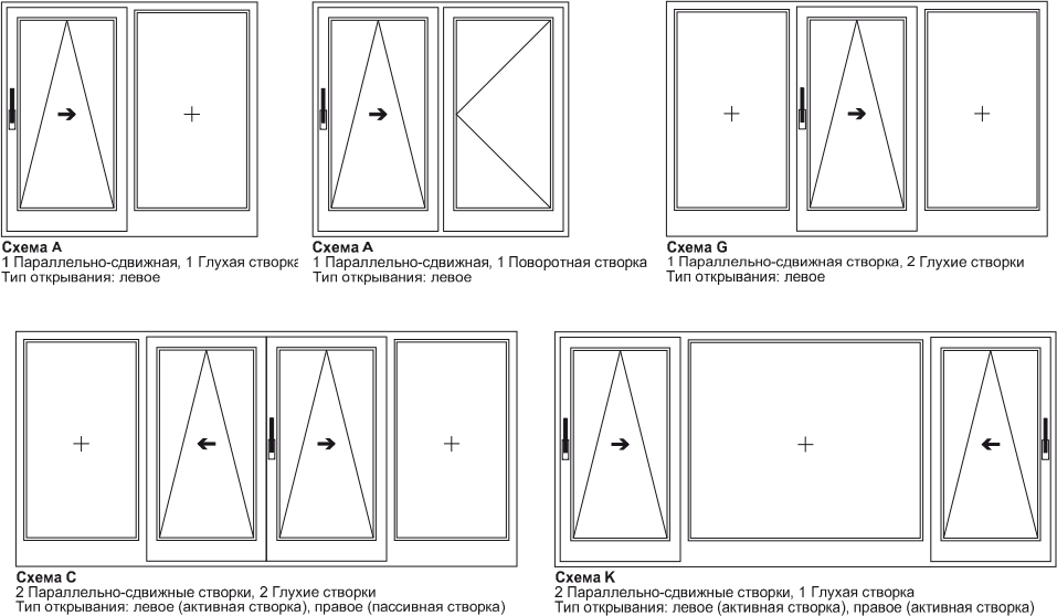 схема открывания раздвижной двери пвх - схема 5 Континент (Смела)